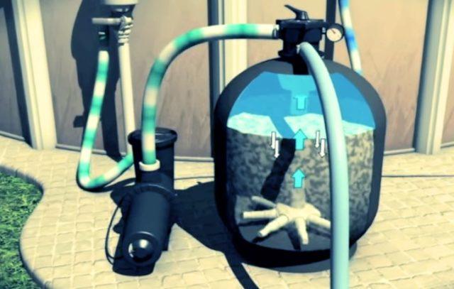 Forumhouse песочный фильтр своими руками