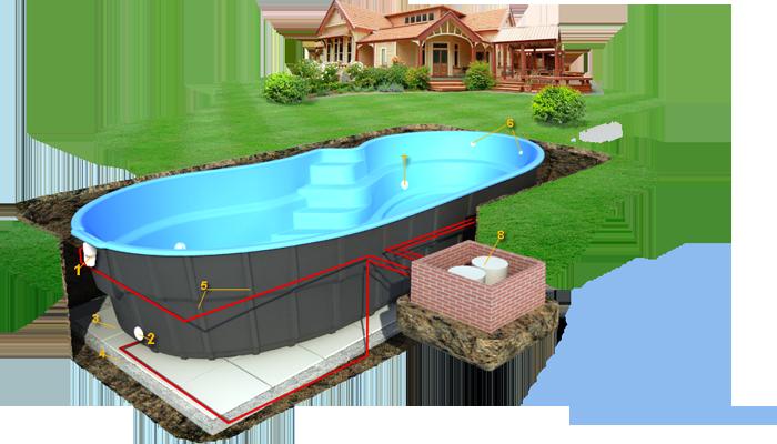 Как правильно делать гидромассаж в бассейне